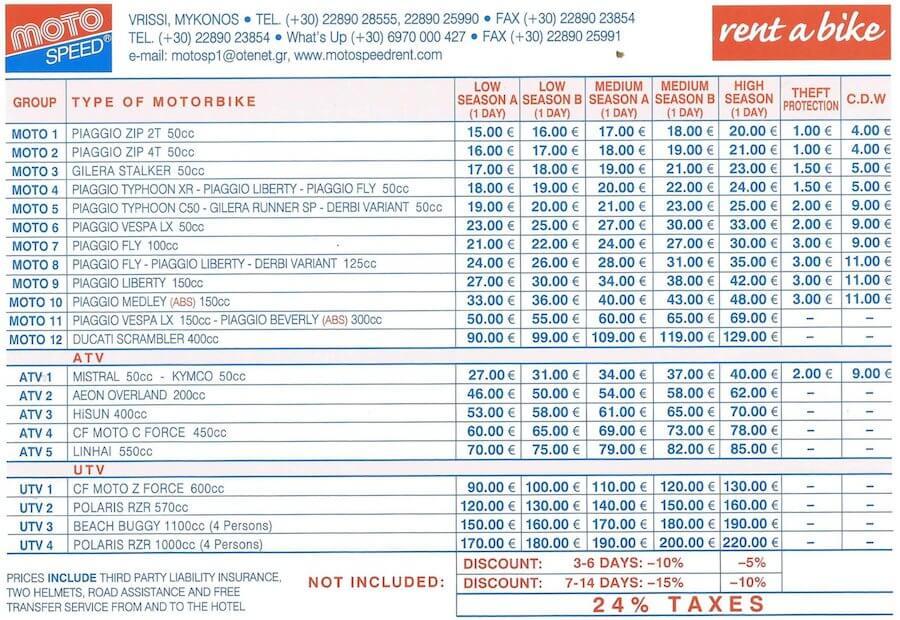 Precio Alquilar Moto Mykonos Grecia
