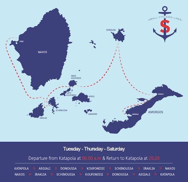 Ruta Ferry Martes Jueves Sabado Small Cyclades